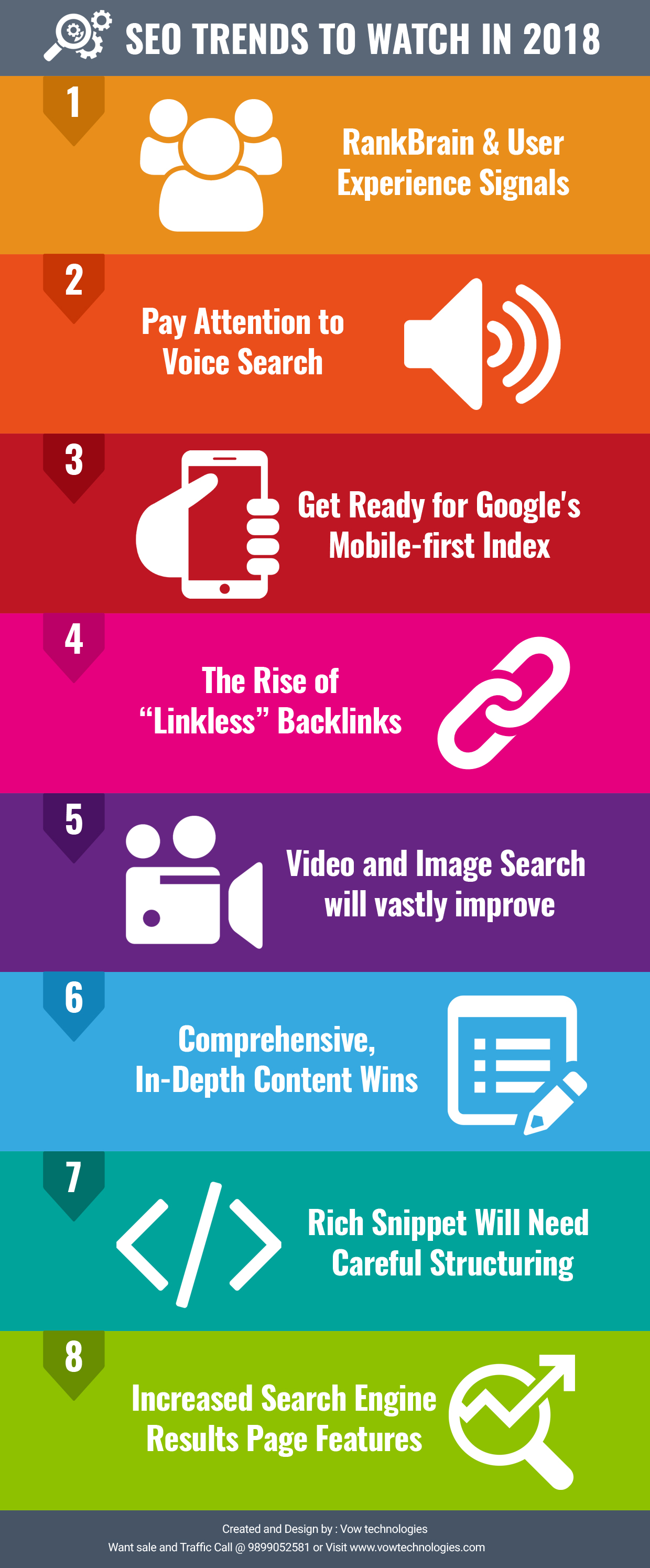 seo trends to watch