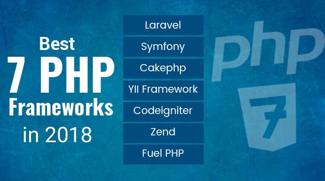 7 PHP Frameworks 2018